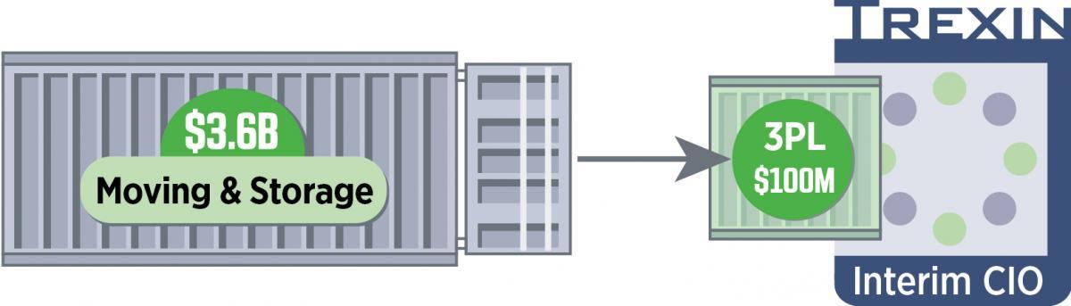storage_arttest300