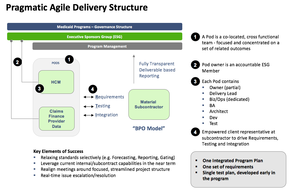 Pragmatic_Agile_TIP_graphics1